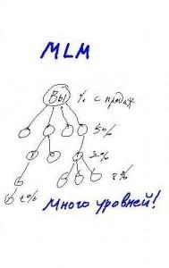 mlm-partnerka_1-189x300