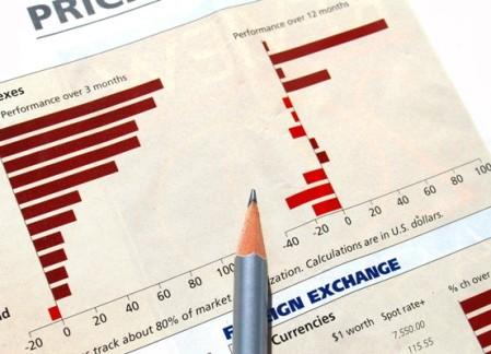 Анализ использования инвестиций, или 5 основных направлений по улучшению инвестиционного климата