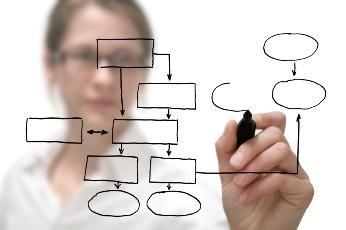 Менеджмент: Внутренний спрос в бизнесе