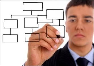 Роль маркетингового плана в успехе организации