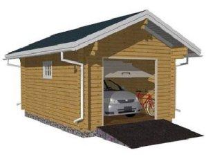 Лучшее инвестирование в недвижимость - гаражи