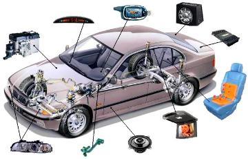 Где установить дополнительное оборудование для автомобиля?