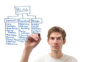 Михаил Игнатьев: Для чего я создал блог?