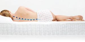Развитие культуры сна. Откуда взялись ортопедические матрасы?