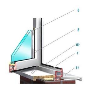 Как изготавливать окна по ГОСТ