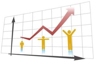 Графики развития бизнеса