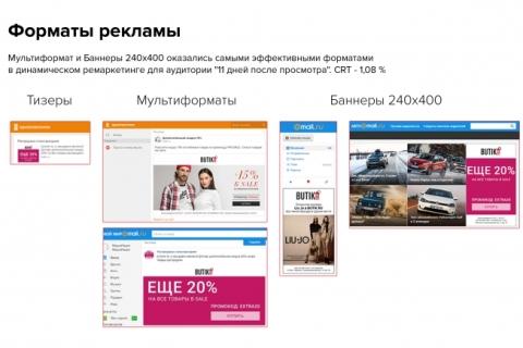 Как увеличить конверсию интернет-магазина за счет ремаркетинга: наглядный пример