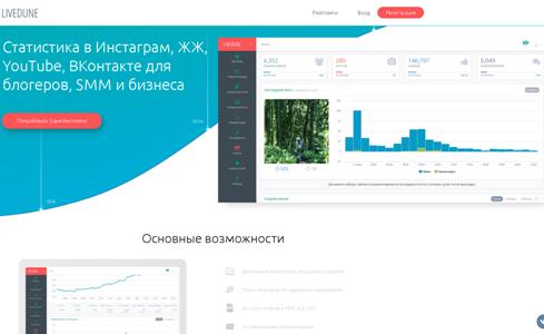 Сервис LiveDune - лучший функционал по анализу статистики соцсетей